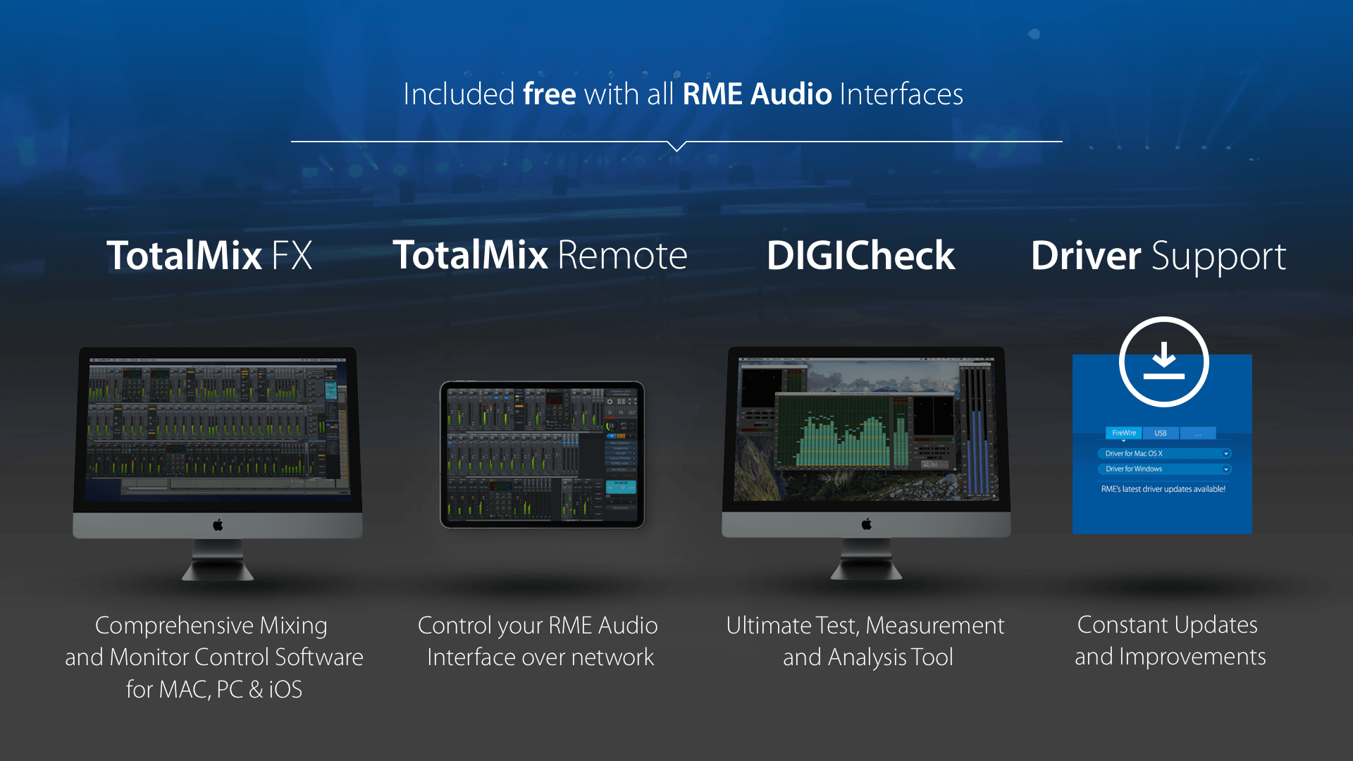 Free Software with any RME Audio Interface